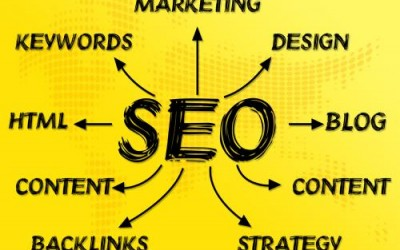 SEO and your business website's content