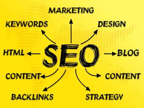Techdesign Website SEO