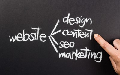 What about website content?