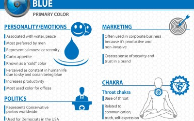 webpagefx.com-psychology-of-color-chart